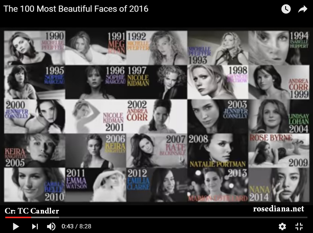 most-beautiful-faces-2016